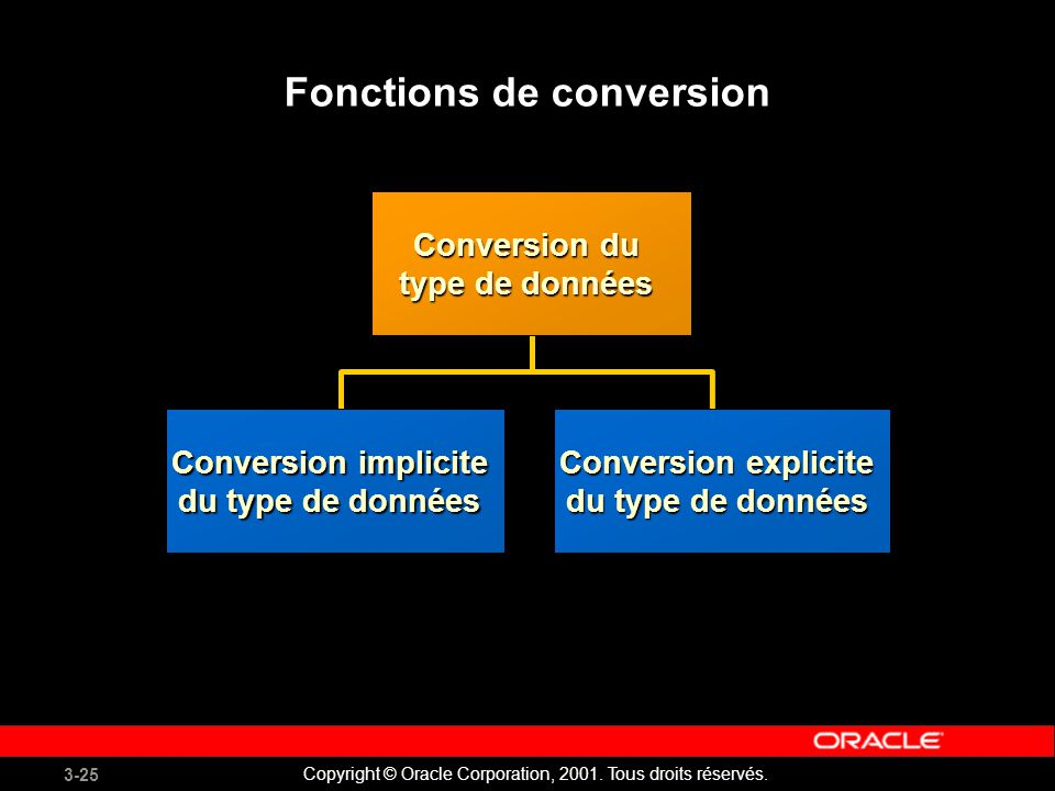 Fonctions de conversion