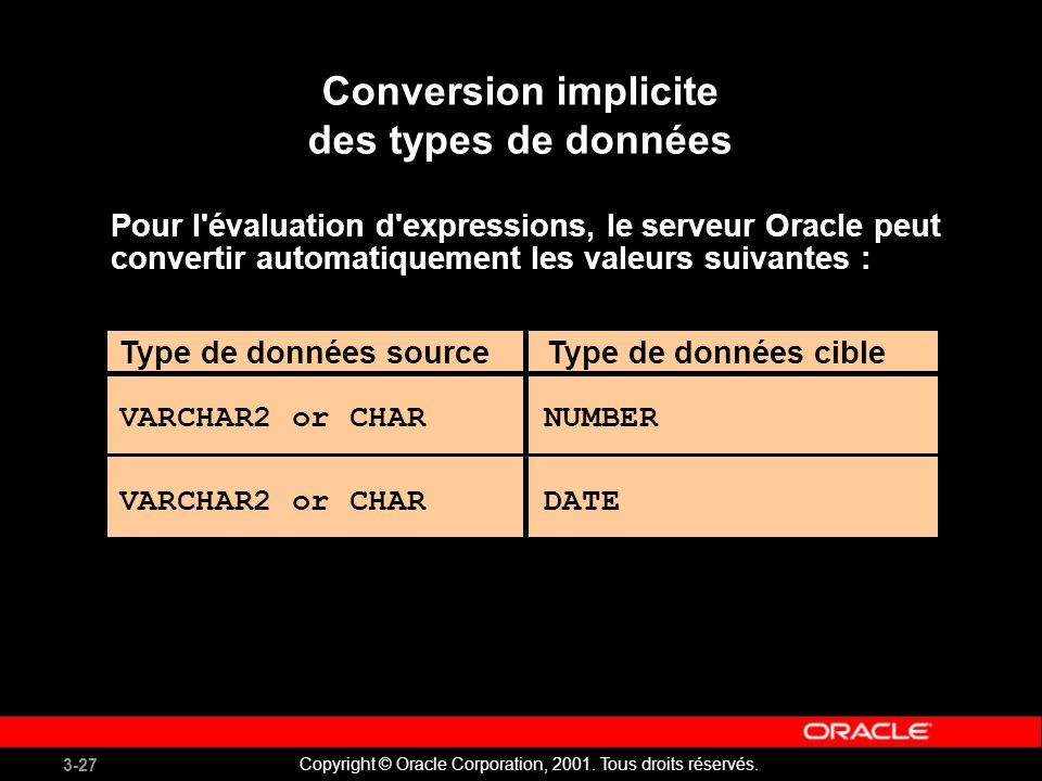 Conversion implicite des types de données