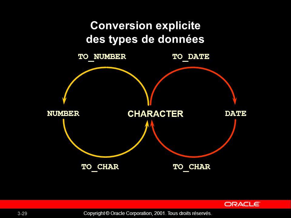 Conversion explicite des types de données