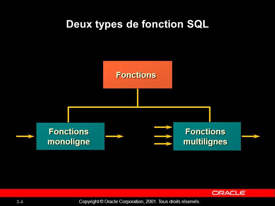 Deux types de fonction SQL
