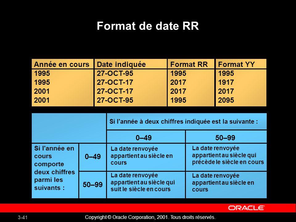 Format de date RR Année en cours 1995 2001 Date indiquée 27-OCT-95
