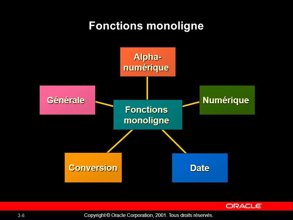 Fonctions monoligne Alpha- numérique Générale Numérique