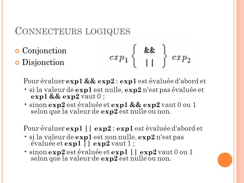 Connecteurs logiques Conjonction Disjonction