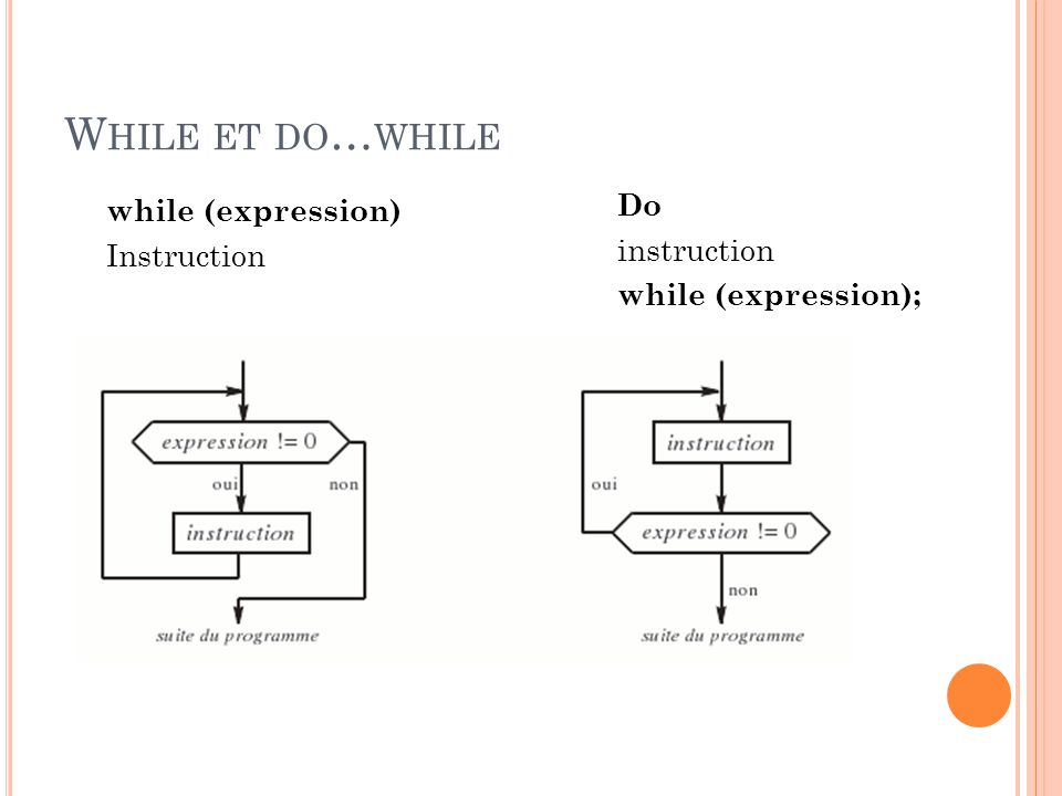 While et do…while Do while (expression) Instruction instruction