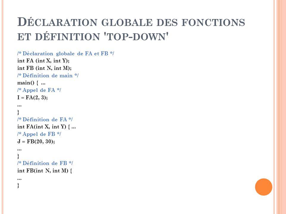 Déclaration globale des fonctions et définition top-down