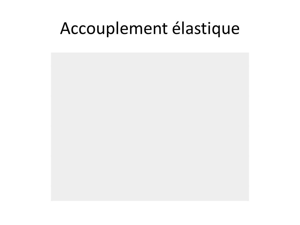 Accouplement élastique