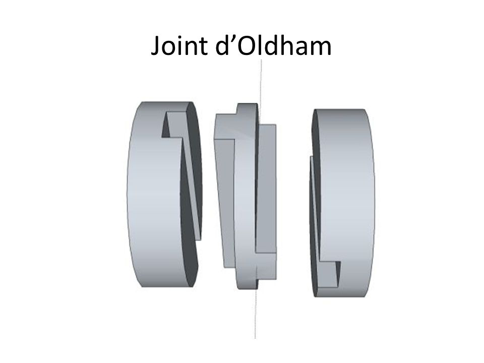 Joint d'Oldham