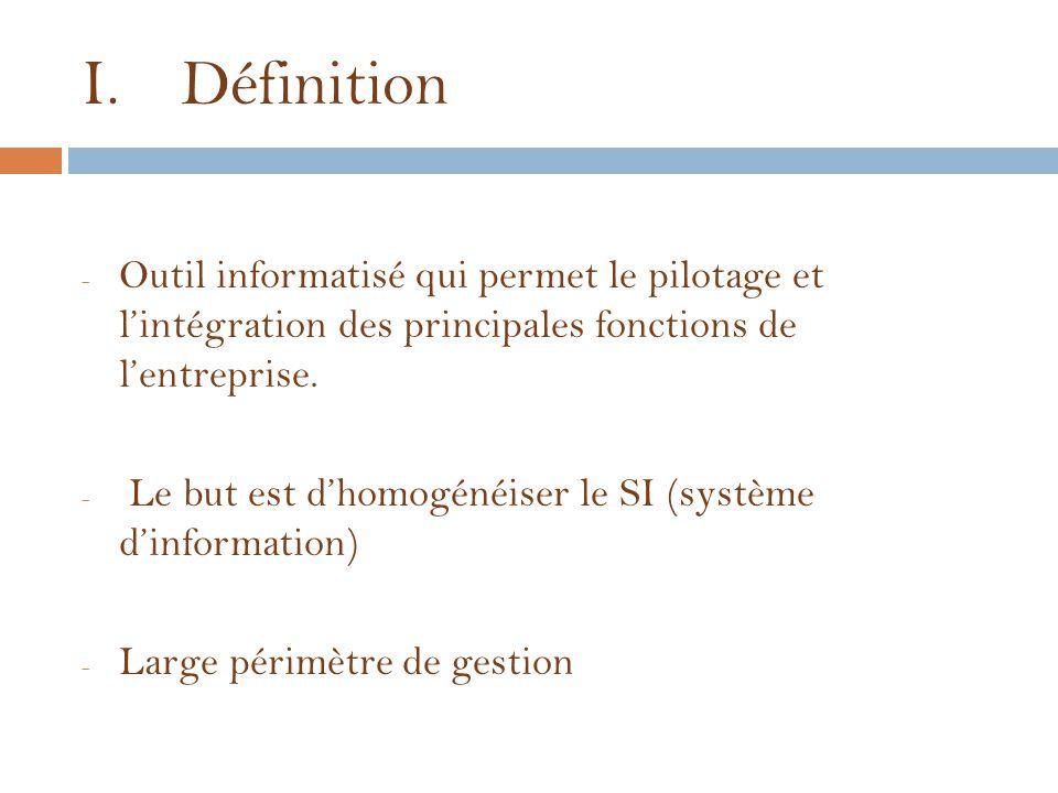 Définition Outil informatisé qui permet le pilotage et l'intégration des principales fonctions de l'entreprise.