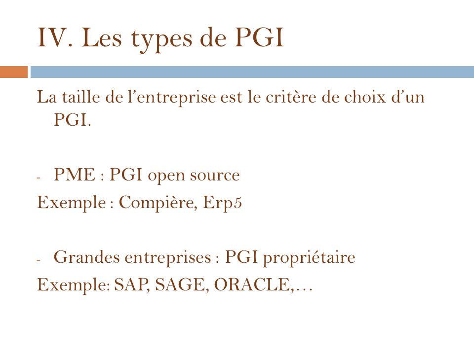 Les types de PGI La taille de l'entreprise est le critère de choix d'un PGI. PME : PGI open source.