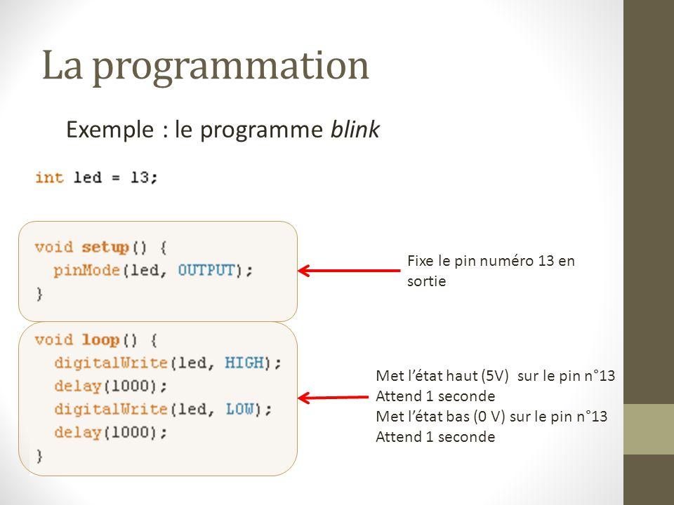 La programmation Exemple : le programme blink