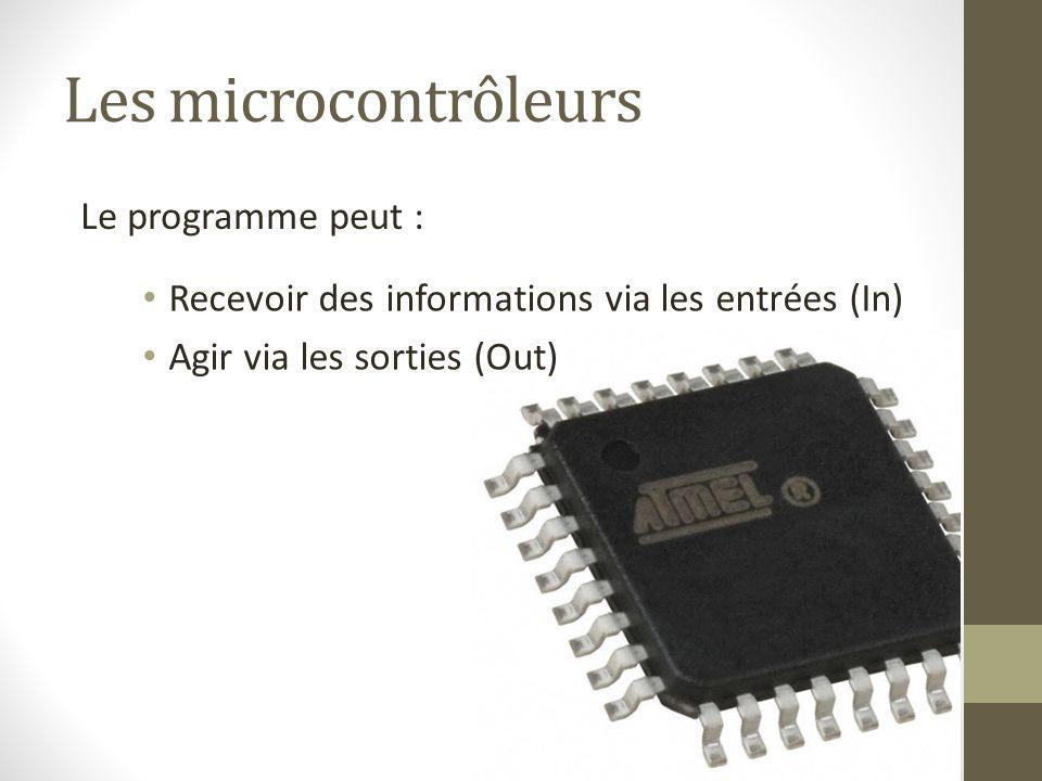 Les microcontrôleurs Le programme peut :