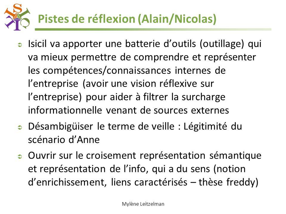 Pistes de réflexion (Alain/Nicolas)