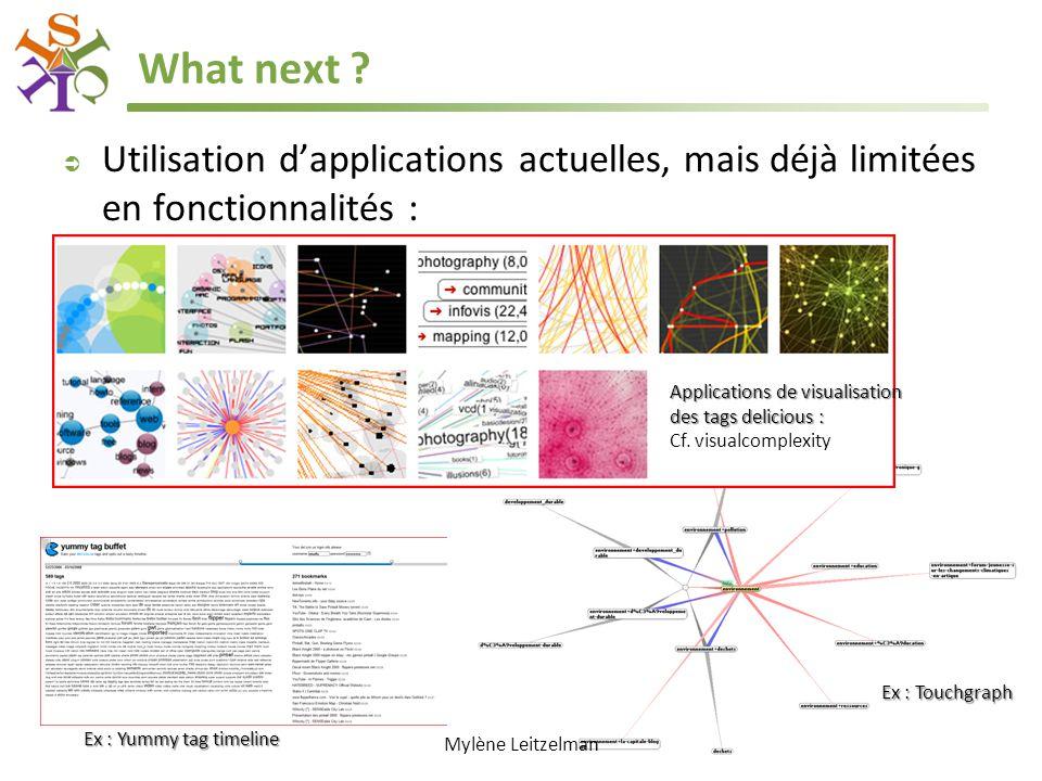 What next Utilisation d'applications actuelles, mais déjà limitées en fonctionnalités : Applications de visualisation des tags delicious :