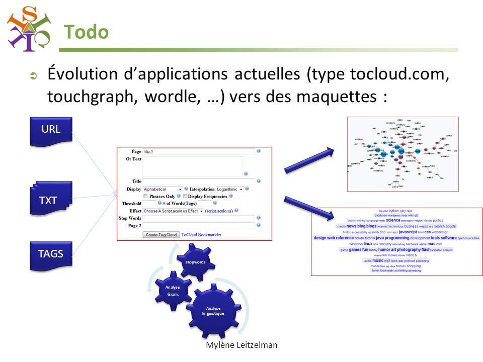 Todo Évolution d'applications actuelles (type tocloud.com, touchgraph, wordle, …) vers des maquettes :