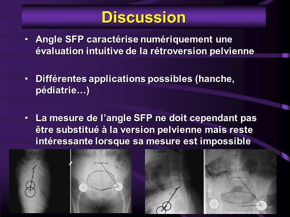 Discussion Angle SFP caractérise numériquement une évaluation intuitive de la rétroversion pelvienne.