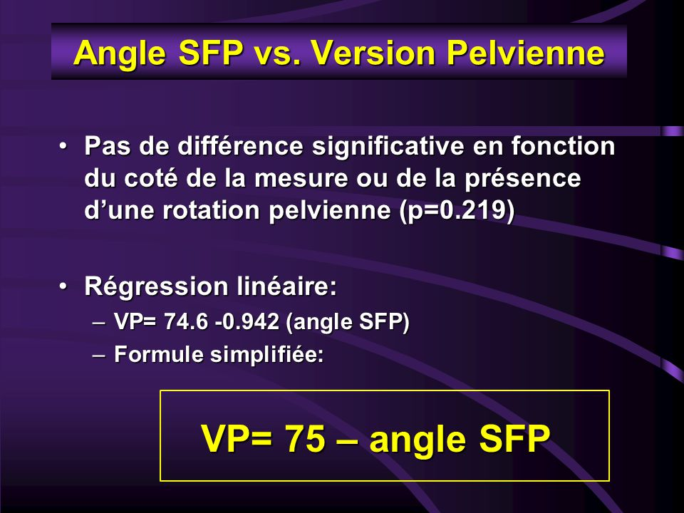 Angle SFP vs. Version Pelvienne