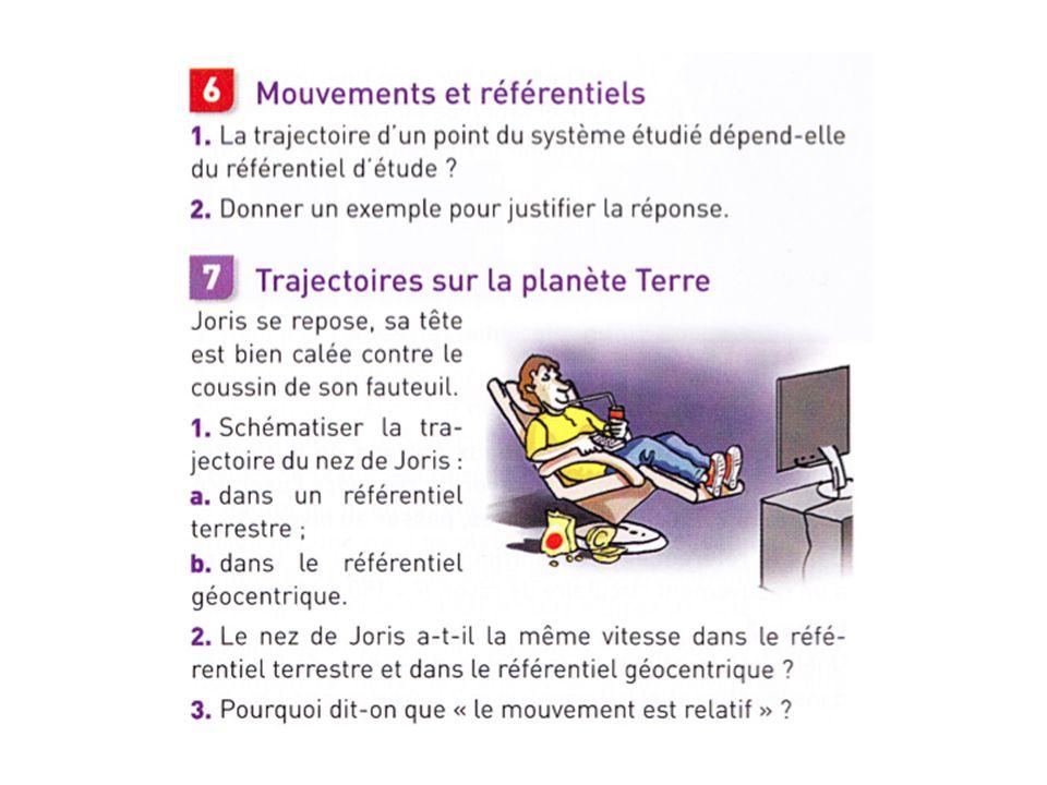 6. 1-oui. 2- mouvement de rétrogradation de Mars (voir cours) 7. 1.