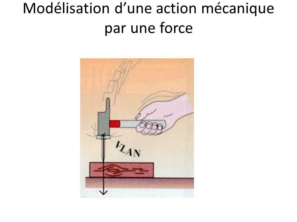 Modélisation d'une action mécanique par une force