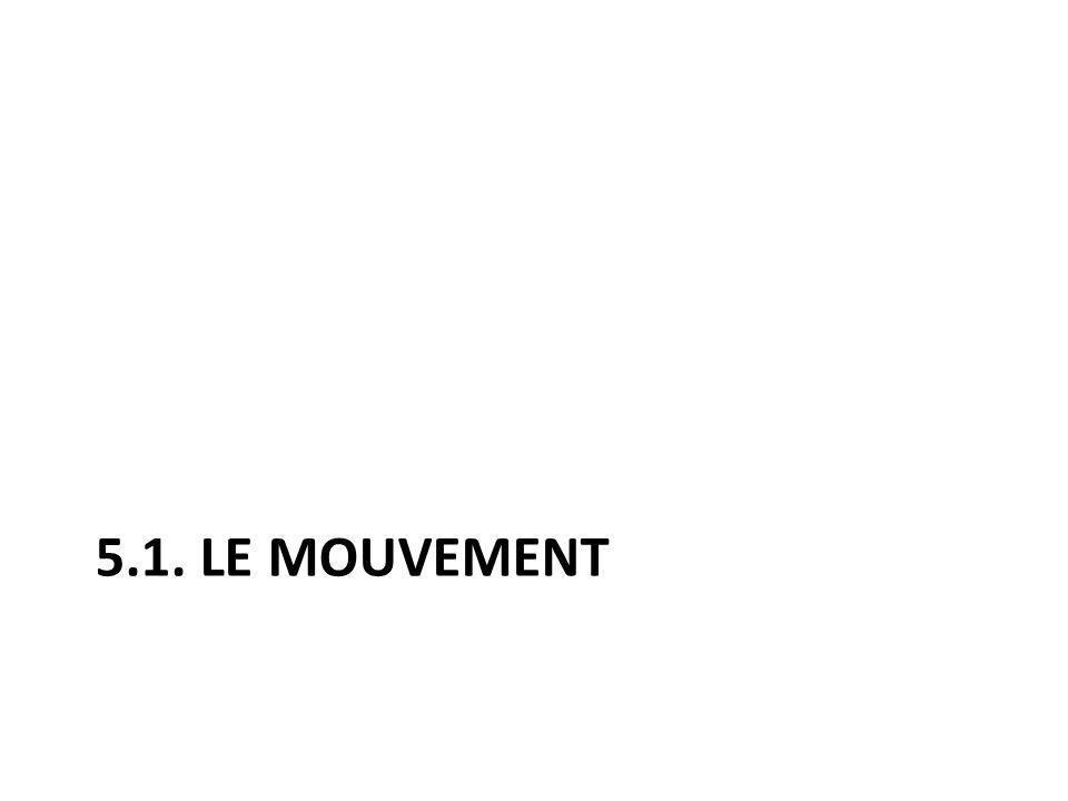 5.1. Le mouvement