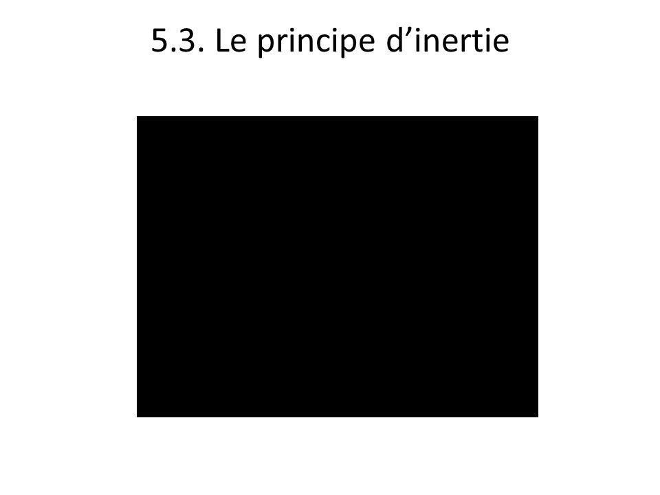 5.3. Le principe d'inertie