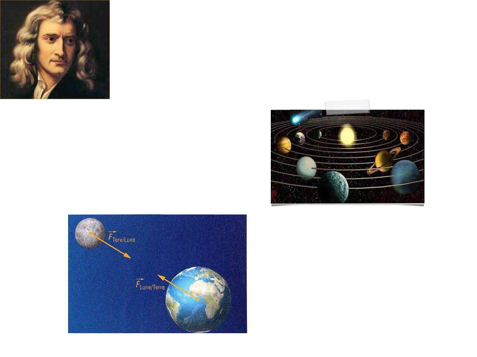 L'interaction gravitationnelle est une force qui s'exerce entre deux masses quelconques. Elle est responsable de la stabilité de l'Univers.