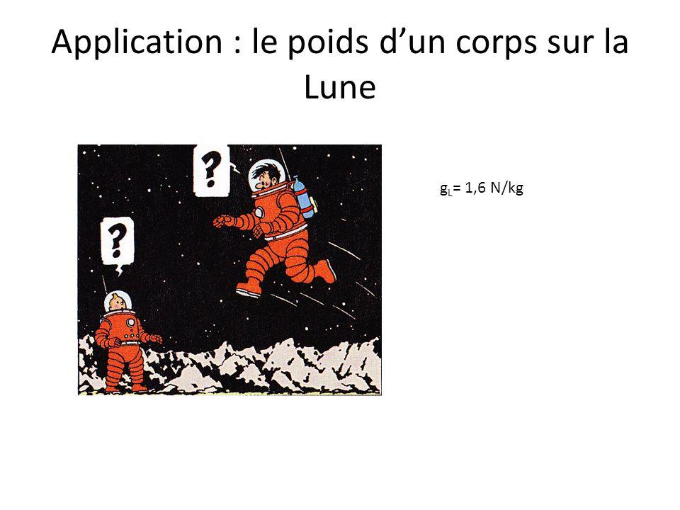 Application : le poids d'un corps sur la Lune