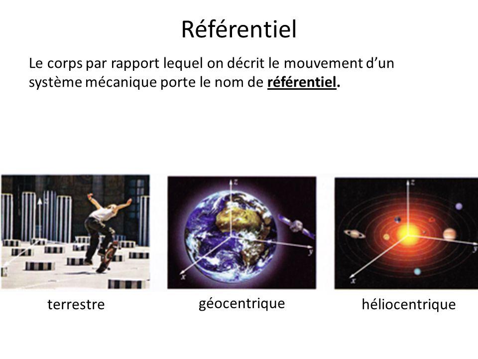 Référentiel Le corps par rapport lequel on décrit le mouvement d'un système mécanique porte le nom de référentiel.