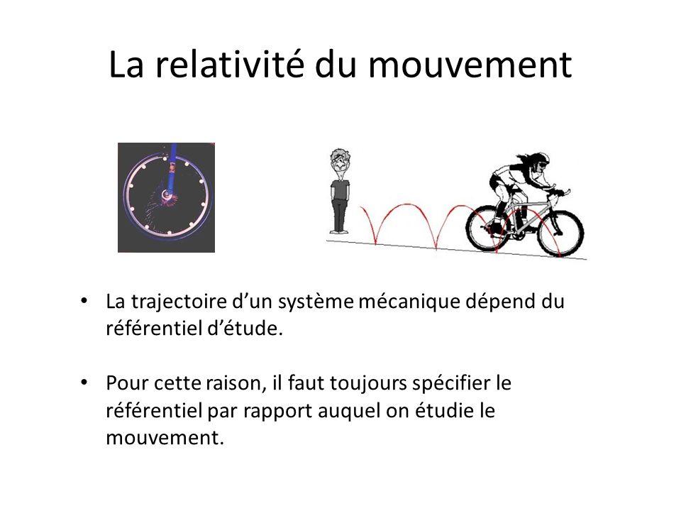 La relativité du mouvement