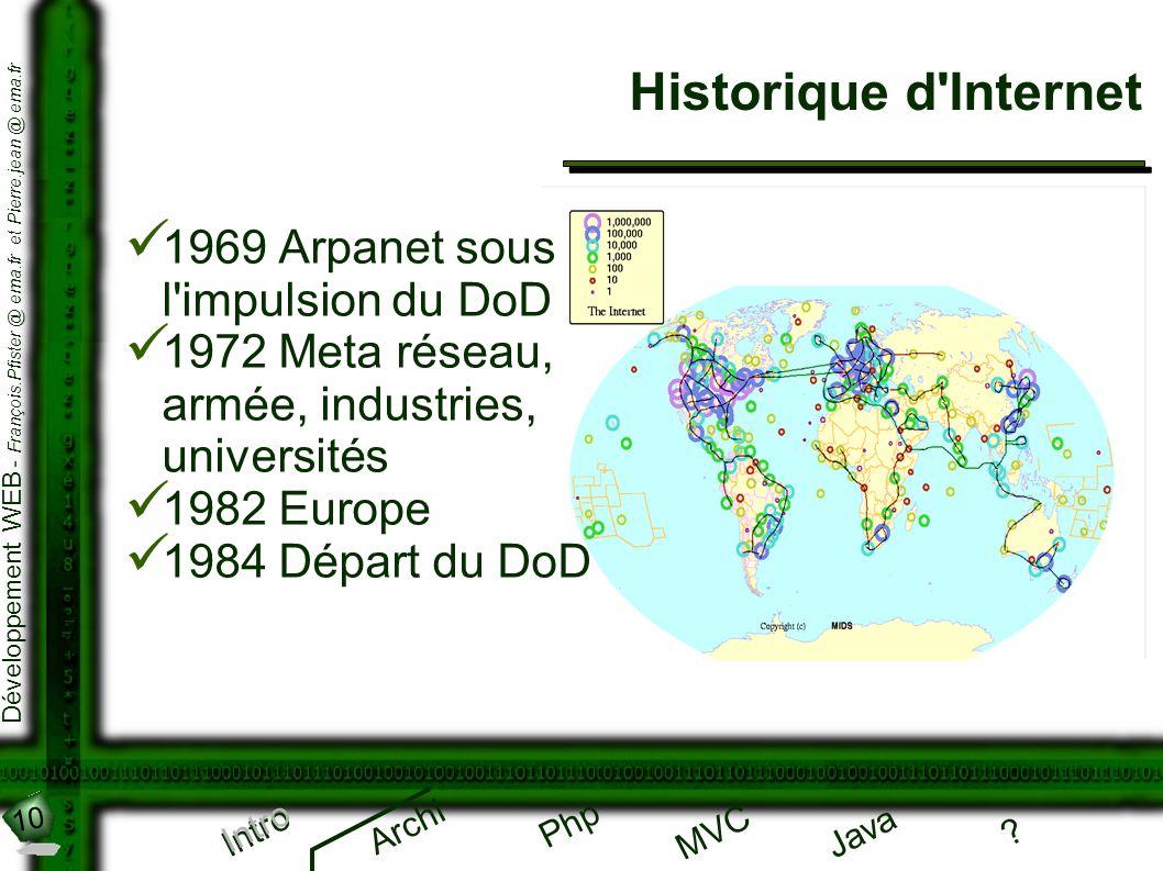 Historique d Internet 1969 Arpanet sous l impulsion du DoD