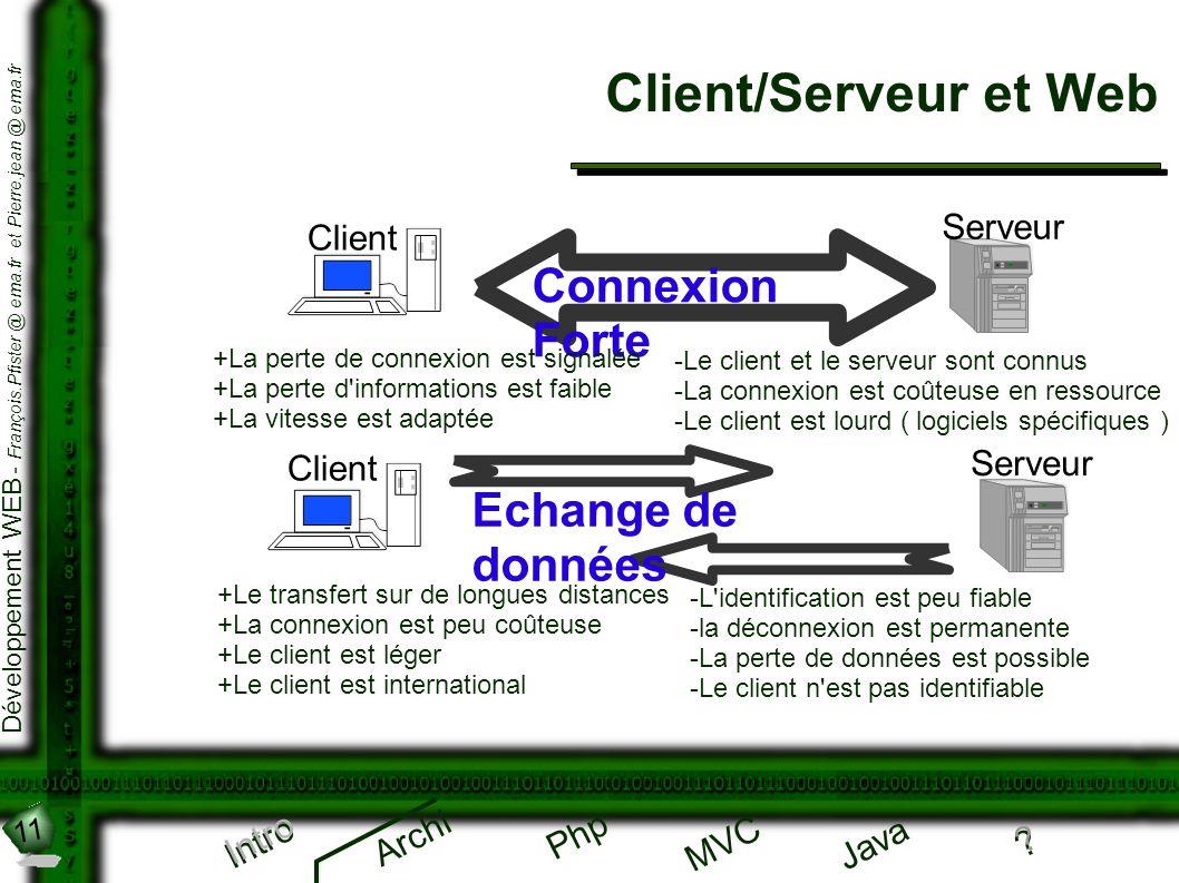 Client/Serveur et Web Connexion Forte Echange de données Serveur