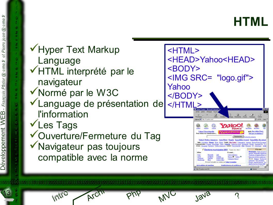 HTML Hyper Text Markup Language HTML interprété par le navigateur