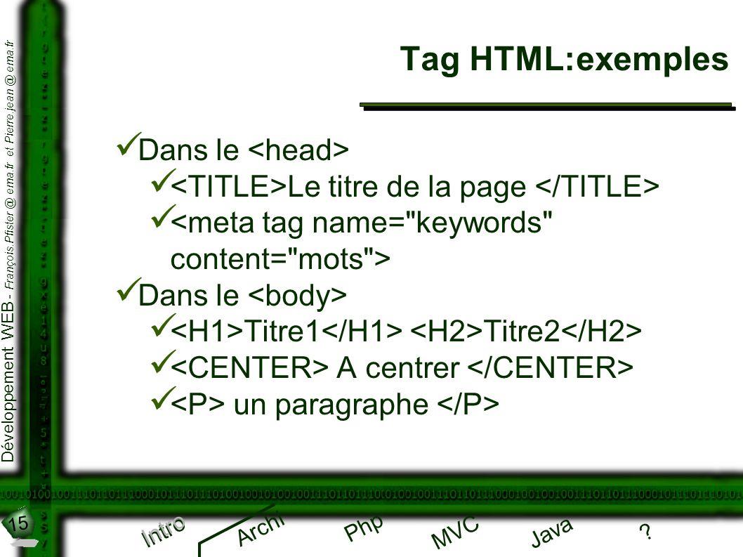 Tag HTML:exemples Dans le <head>