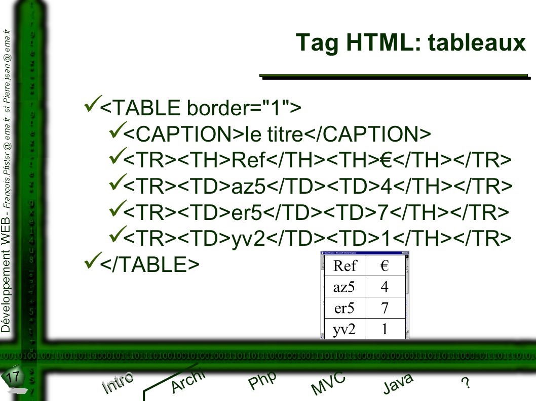 Tag HTML: tableaux <TABLE border= 1 >