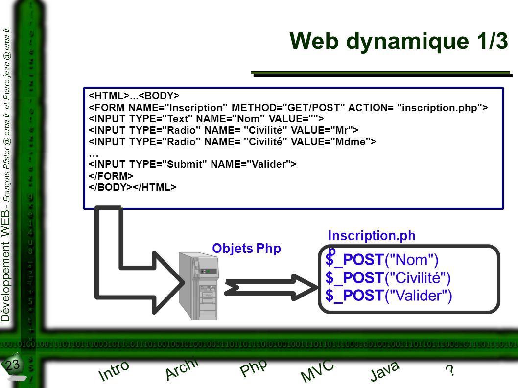 Web dynamique 1/3 $_POST( Nom ) $_POST( Civilité ) $_POST( Valider )