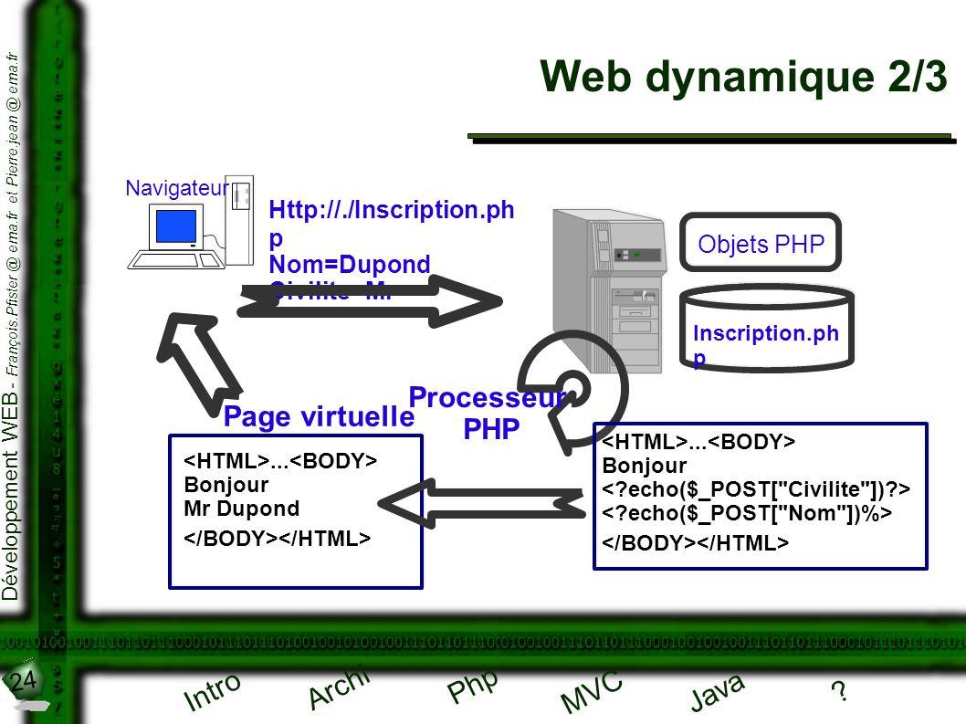 Web dynamique 2/3 Processeur PHP Page virtuelle