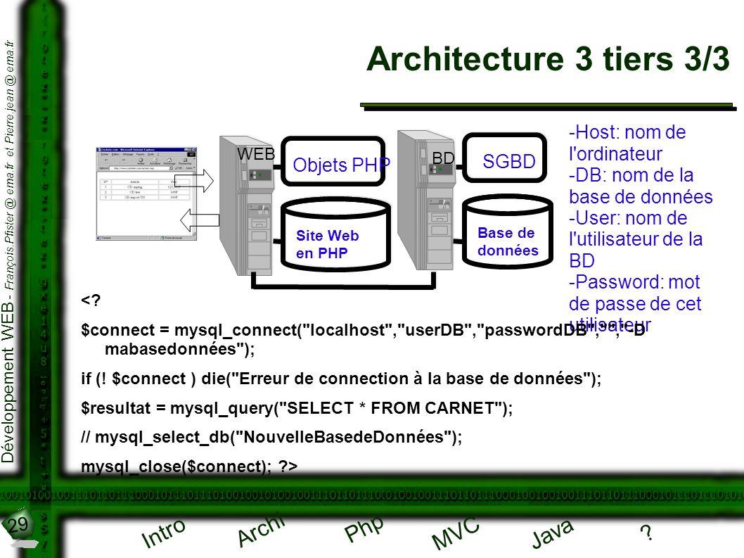 Architecture et d veloppement web ppt video online for Architecture 3 tiers