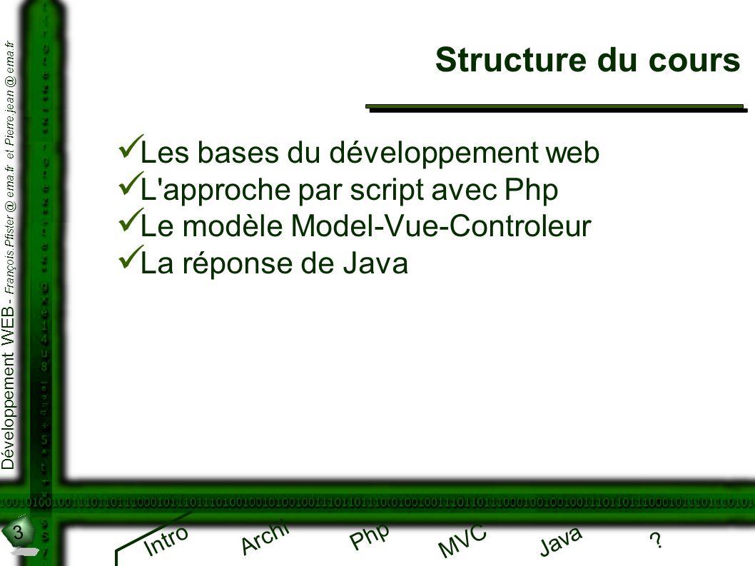 Structure du cours Les bases du développement web
