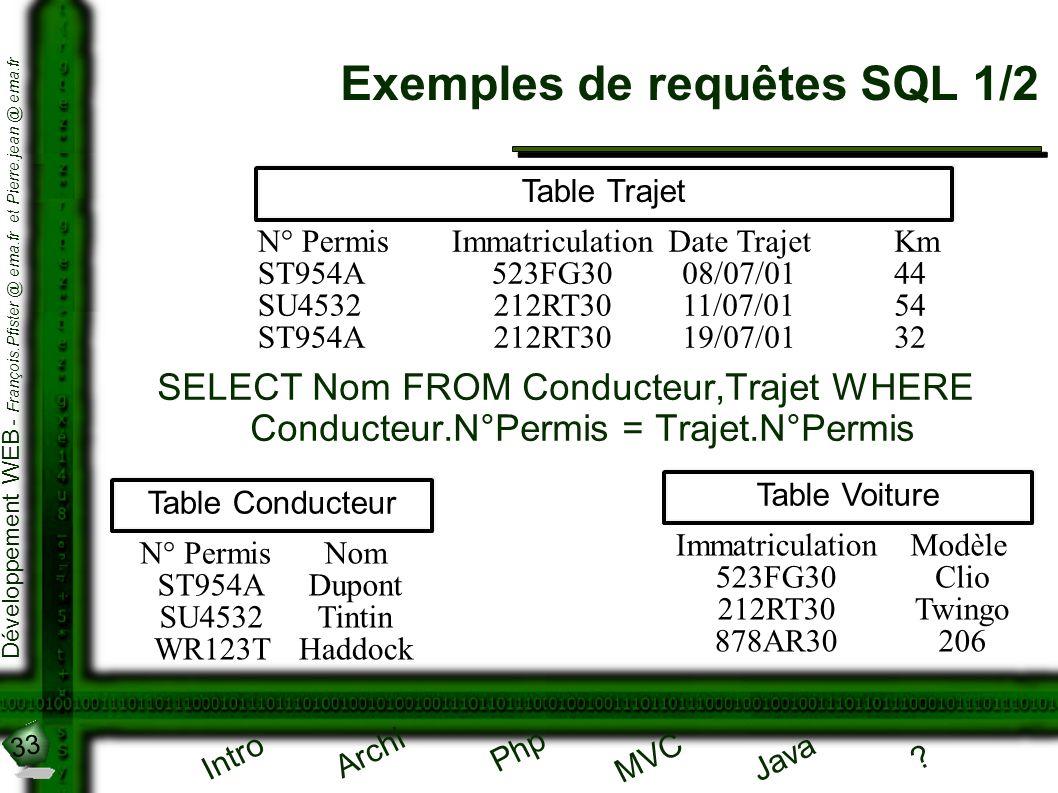 Exemples de requêtes SQL 1/2