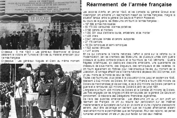 Réarmement de l'armée française