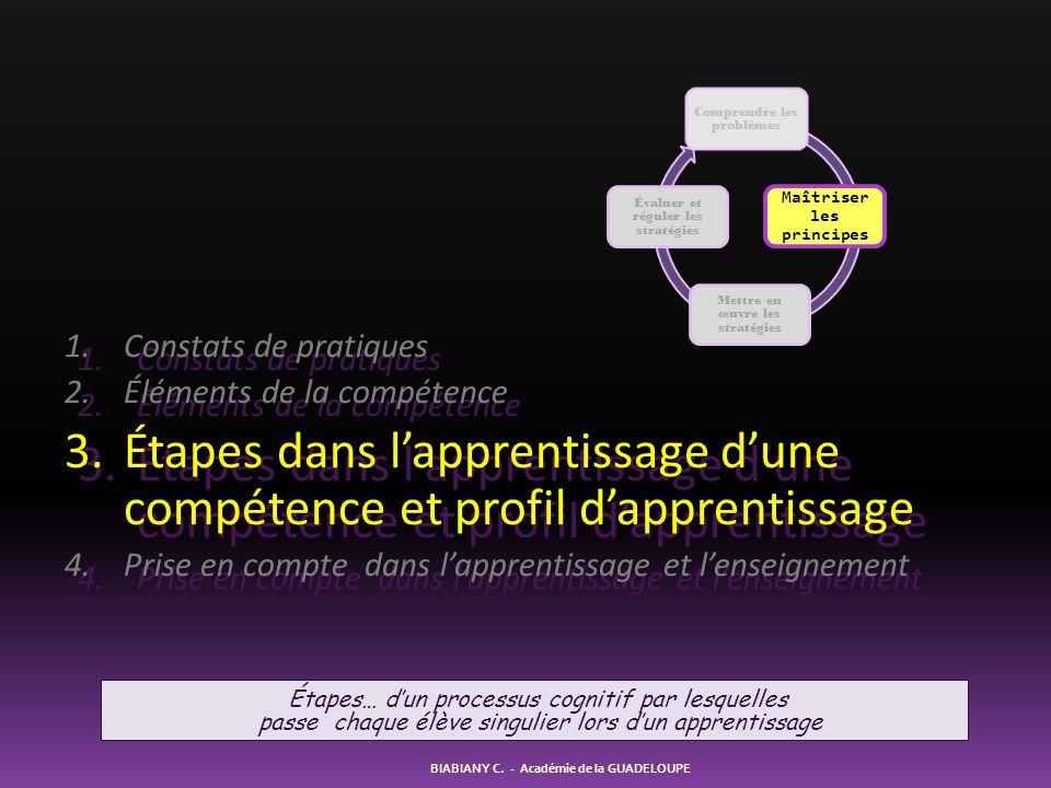 Étapes dans l'apprentissage d'une compétence et profil d'apprentissage