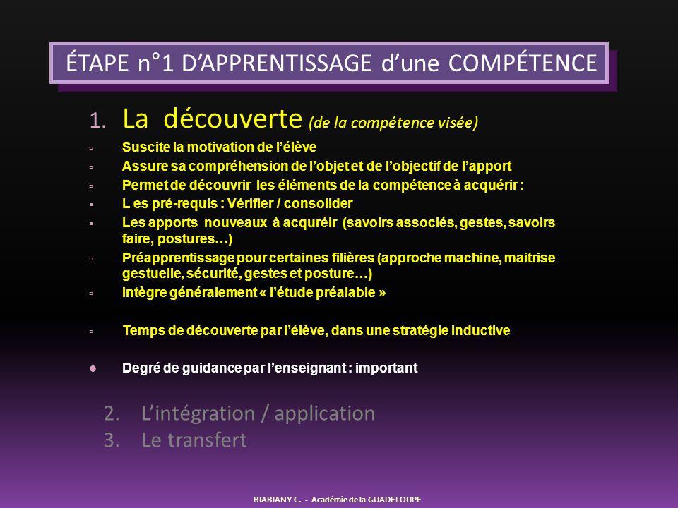 ÉTAPE n°1 D'APPRENTISSAGE d'une COMPÉTENCE