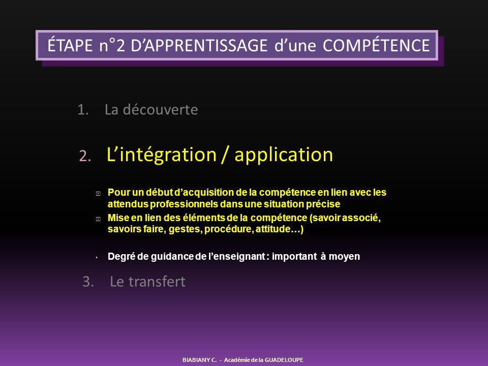 ÉTAPE n°2 D'APPRENTISSAGE d'une COMPÉTENCE