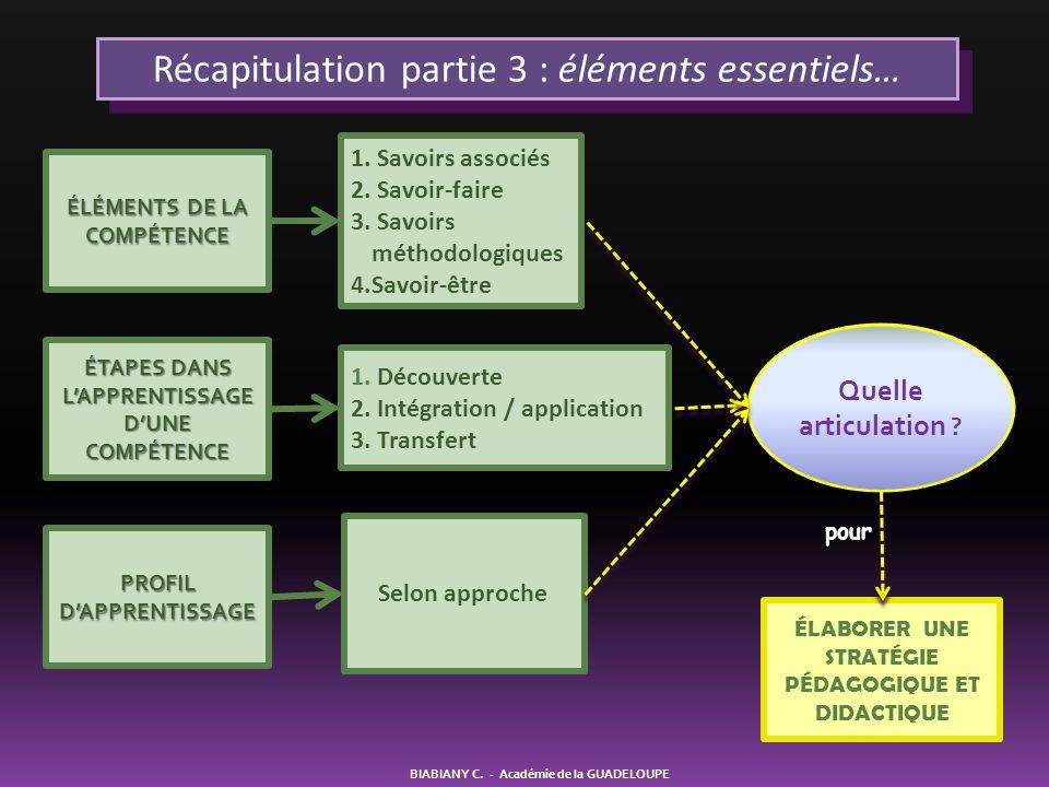 Récapitulation partie 3 : éléments essentiels…