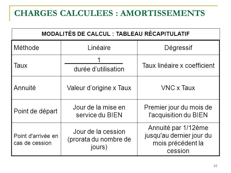 CHARGES CALCULEES : AMORTISSEMENTS