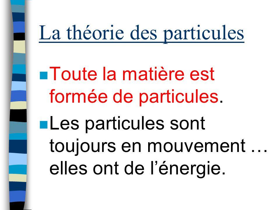 La théorie des particules