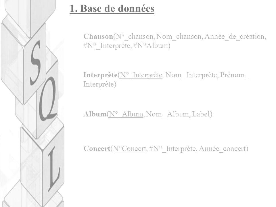 1. Base de données Chanson(N°_chanson, Nom_chanson, Année_de_création, #N°_Interprète, #N°Album)