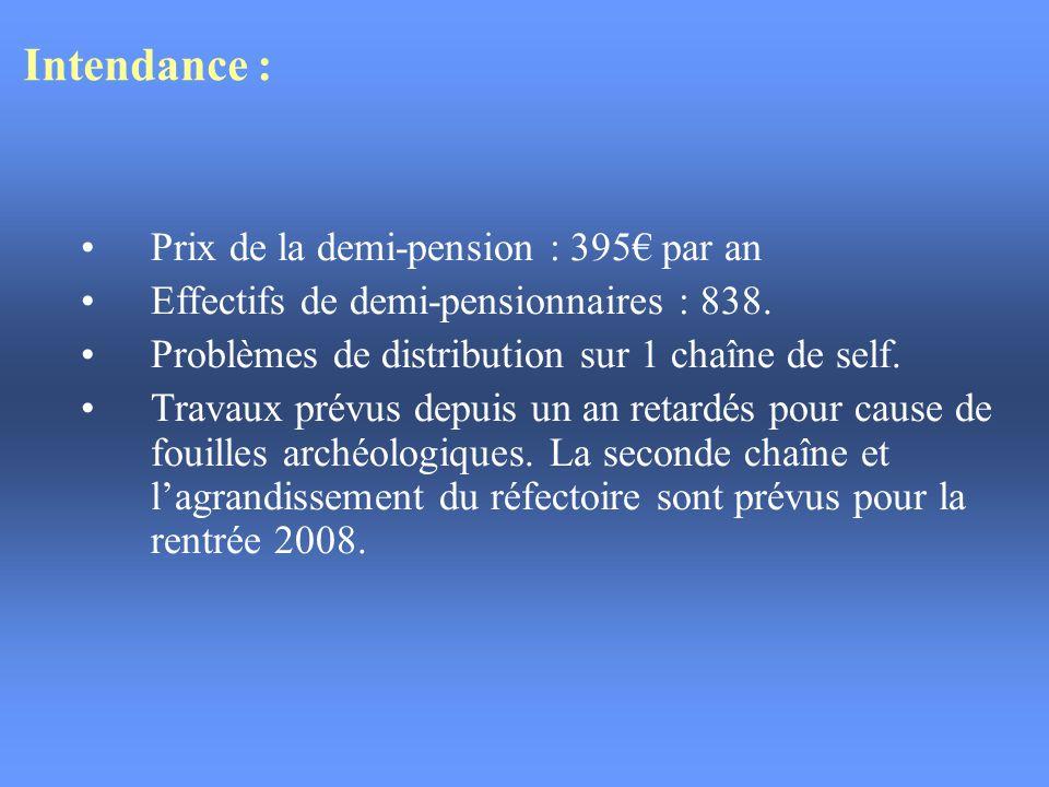 Intendance : Prix de la demi-pension : 395€ par an
