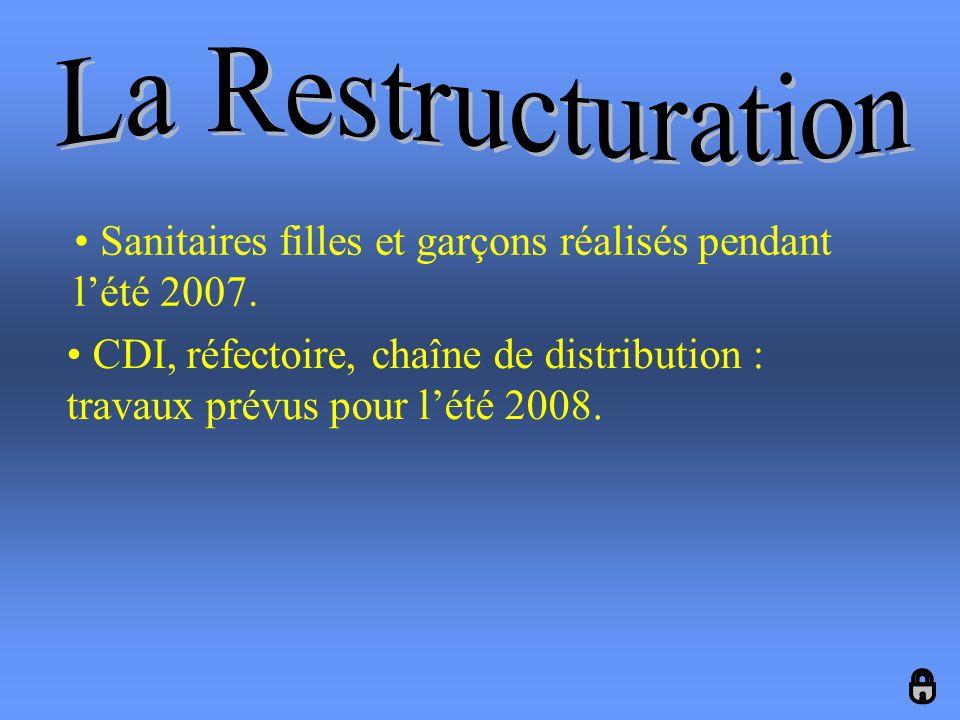 La Restructuration Sanitaires filles et garçons réalisés pendant l'été 2007.