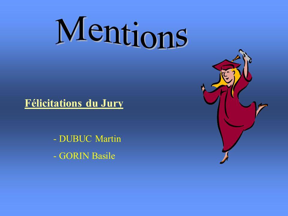 Mentions Félicitations du Jury - DUBUC Martin - GORIN Basile