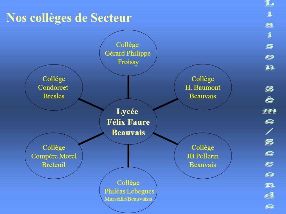 Nos collèges de Secteur